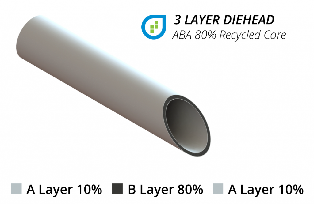 3 layer pipe ABA